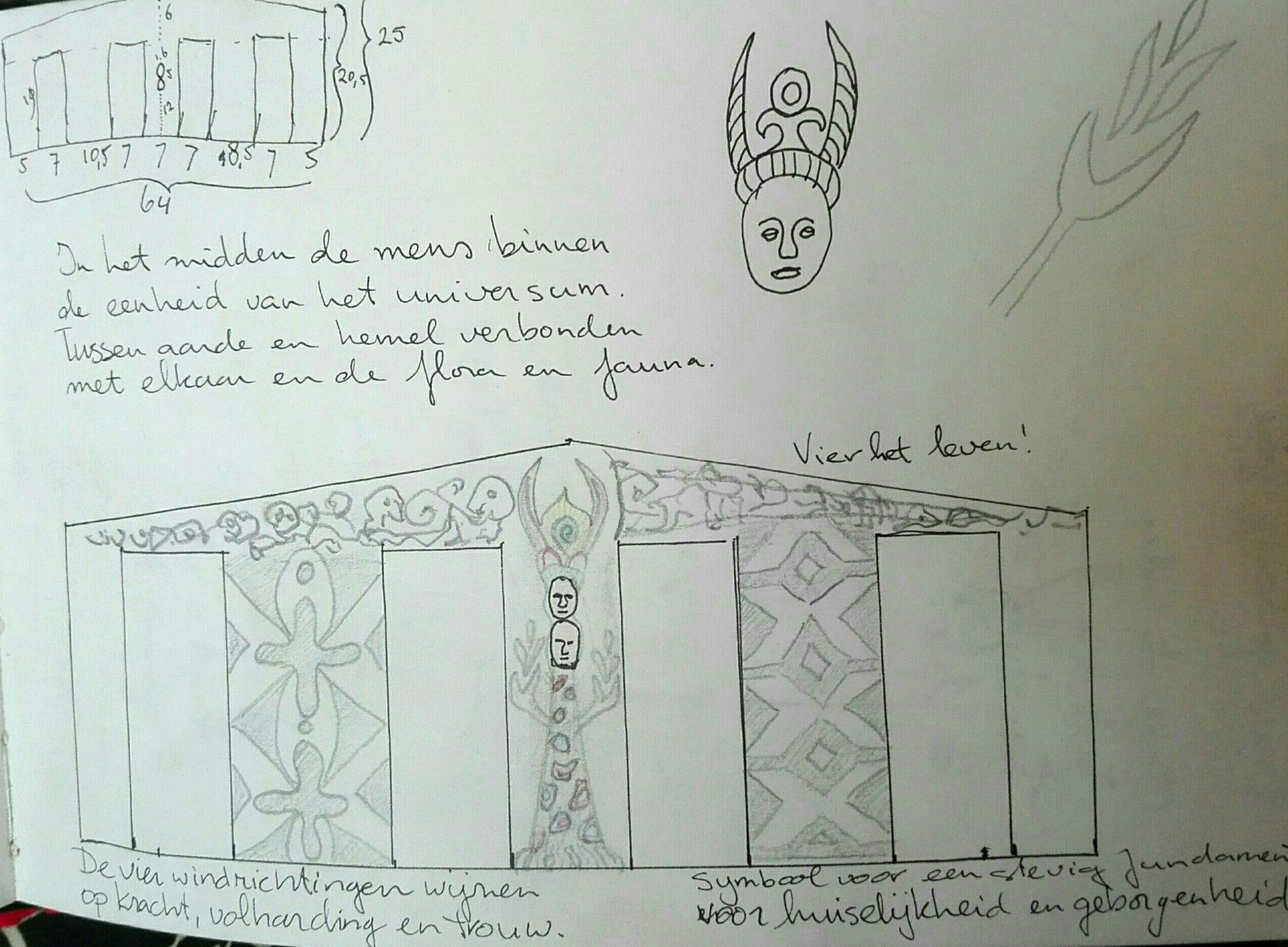 ontwerp-mural-soforal-maart2020-e1584026319656